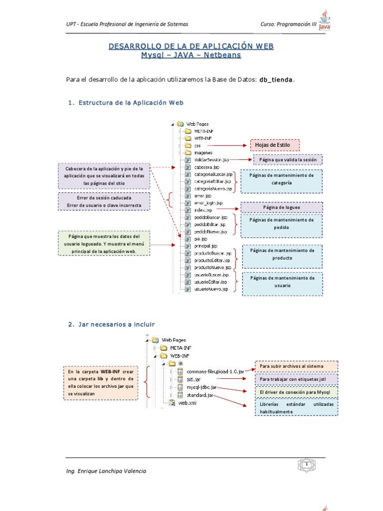 Tienda Web Estructura Javaserver Pages Java Servlet