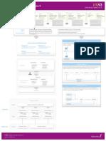 01_Estrategia Del Servicio ITIL V3
