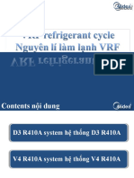 3. VRF Refrigerant Cycle Ok
