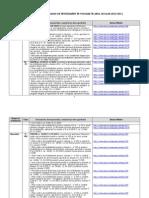 Planuri-Cadru de ant in Vigoare in Anul Scolar 2010-2011