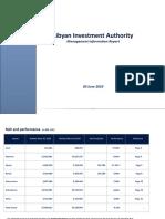 Les avoirs de la Libyan Investment Authority au 30 juin 2010
