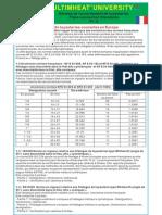 Normes de Raccordement de Tuyauteries 20100423