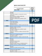 Prognoza cursuri iunie 2011