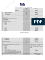 Licensing-Individual License Fee Structures