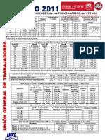 Retribuciones Funcionarios AGE 2011