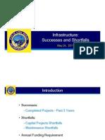 Infrastructure - Successes and Shortfalls