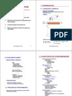 Inter Cam Bi Adores de Calor IFC 2004