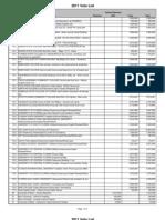List of items vetoed by Rick Scott