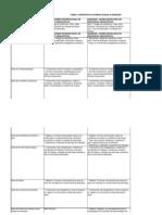 Tabela de comparação entre NOBRADE E ISAD_(G_)