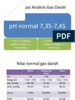 Interpretasi Analisis Gas Darah