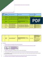 Automatic Allocation Process Summary