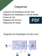 DESARROLLO Diagram As
