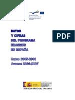 Cifras Del Programa Erasmus