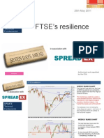 FTSE's Reslience Spreadex