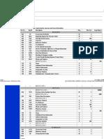 EDI+Specifications+850+Segment+Usage1