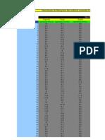 Tabela de Frequências_Histograma_Média e Desvio Padrão_Análise - v20110102