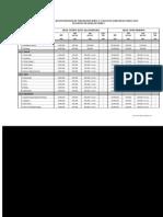 Biaya Pendidikan S1 UNS 2011