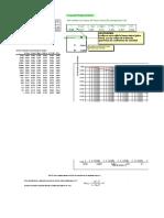 Coeficiente de Actividad Copia de Debye_Huckel