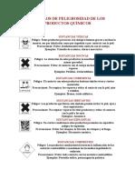 SÍMBOLOS DE PELIGROSIDAD DE LOS PRODUCTOS QUÍMICOS