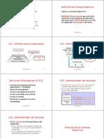 sistemas_operativos_4x1