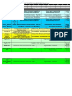 2011-2012 Curriculum Map Version 1.0