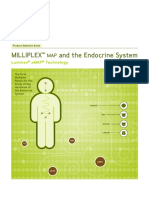 MILLIPLEX™ MAP and the Endocrine System