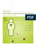 MILLIPLEX™ MAP and Cardiovascular Disease