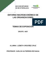 TEMAS de Expo Sic Ion (Modelo Macroeconomico