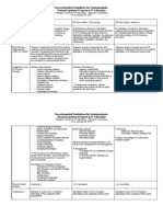 Undergraduate Thesis and Project Guidelines