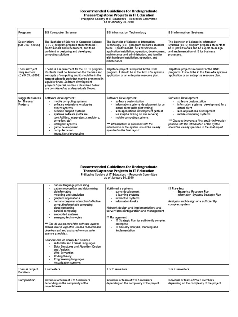 capstone project guidelines pdf