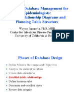 Database ERDiagram