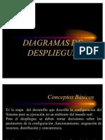 ACharla11-DiagramadeDespliegue