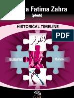 Sayyida Fatima Timeline A6