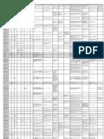 Batteri Microbiologia PDF