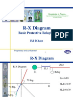 4-Doble-1- R-X Diagram distance relay