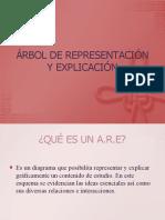 ÁRBOL DE REPRESENTACIÓN Y EXPLICACIÓN