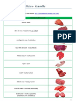 Dukan diéta első fázisában fogyasztható élelmiszerek