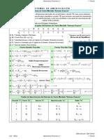Fórmulas para el Primer Parcial de Matemáticas Financieras II EECA UCV