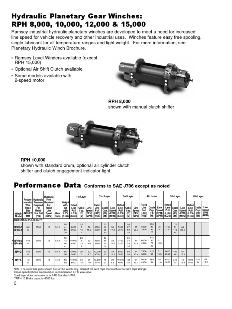 Hydraulic Planetary Gear Winches | Clutch | Cable