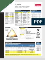 ATEX Ref Guide