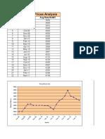 Biomass Price Analysis