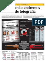 Encuesta Ipsos Apoyo - 29/05/2011