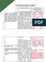 Observati si propuneri privind proiectul de lege a Sigurantei Nationale a Romaniei