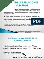 Expo Sic Ion T.relaciones Humanas