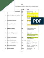 Scheme of Entries 1