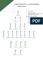 configuracion_de_carbohidratos