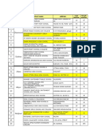 Dhaka School List