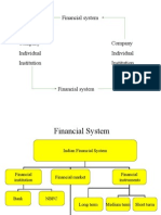 Finance and Other Function_module_I