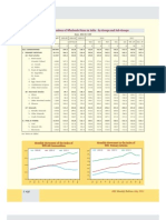 Rbi Index Latest