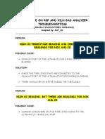 Kiln Gas Analyzer 1